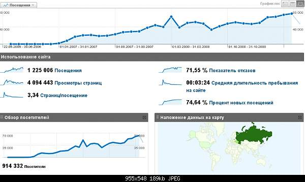 Похороны Форума-visitors4million.jpg