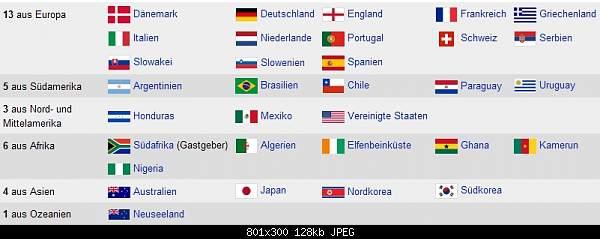 2010 FIFA World Cup-teilnehmer.jpg